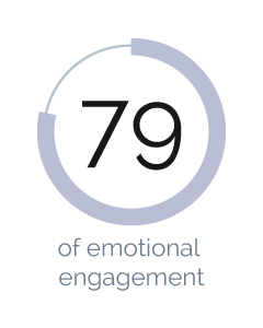 Emtional engagement